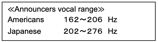 Announcers vocal range